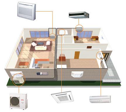 Xu hướng sử dụng điều hòa tại các chung cư